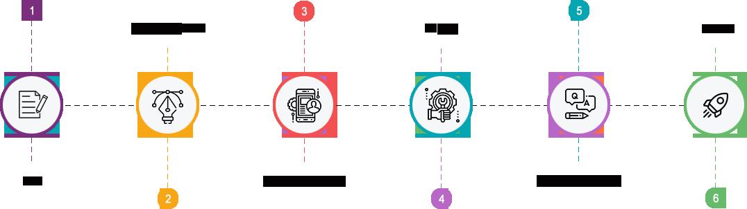 mobile-app-process