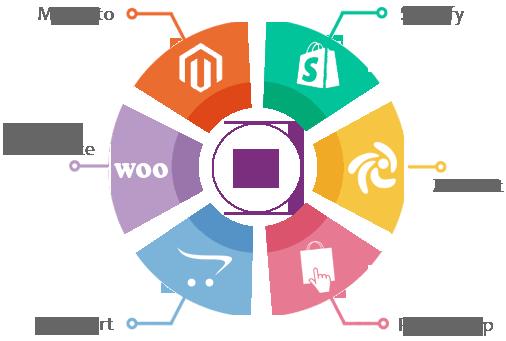 eCommerce-Development-in-dubai