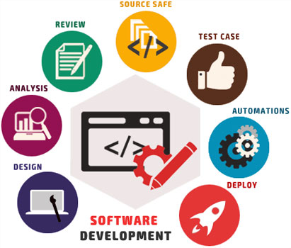software-development-services-in-dubai