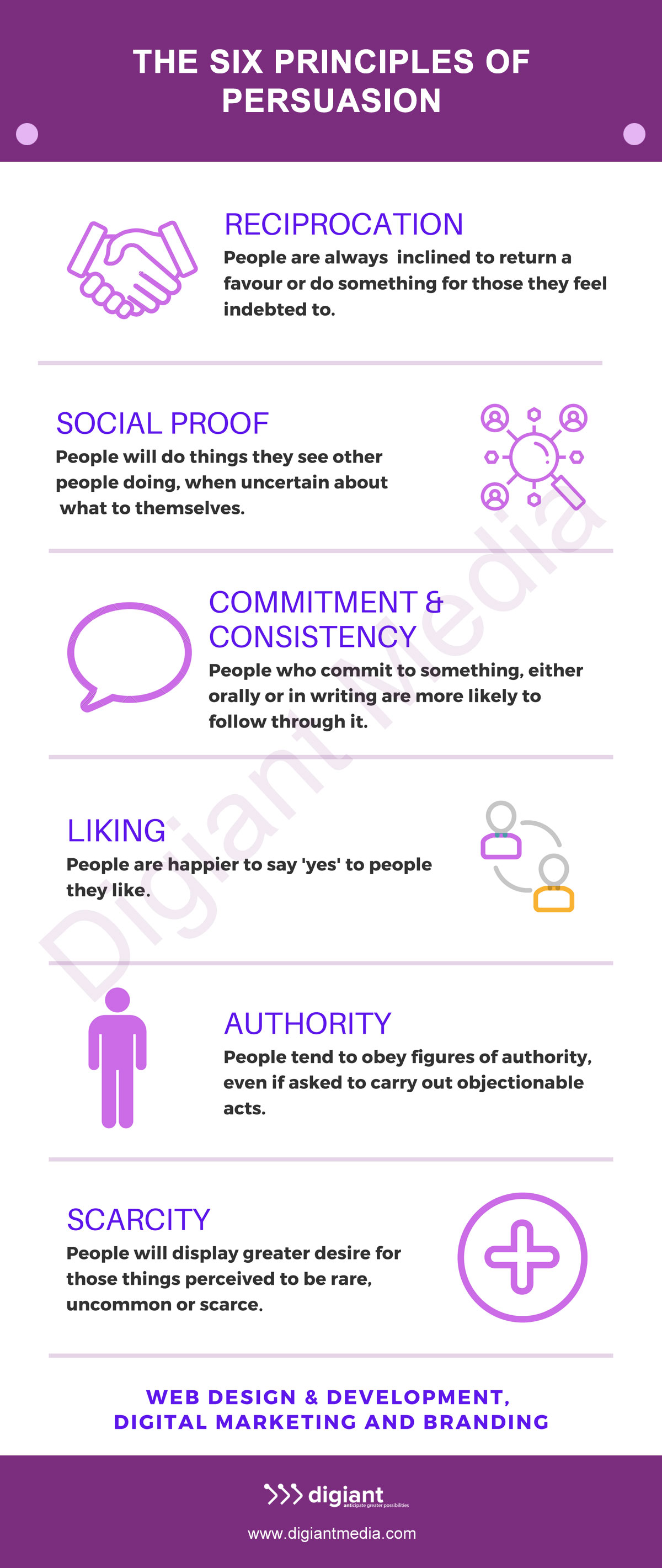 The-Six-Principles-of-persuasion