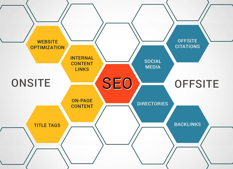 Onsite-and-Offsite-SEO